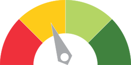 Get Your Retirement Score With This Retirement Planning Tool